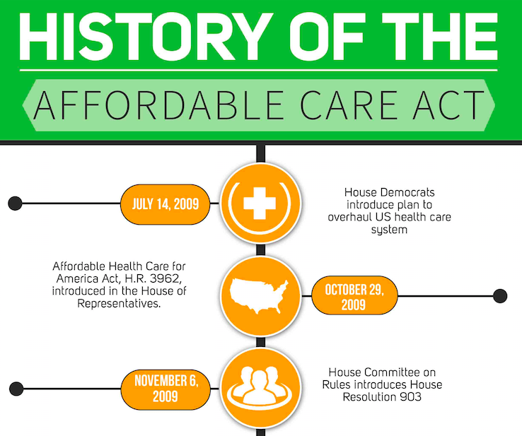 affordable care act The affordable care act provides americans with the peace of mind that comes  from knowing that if they need affordable, comprehensive health care, they can.